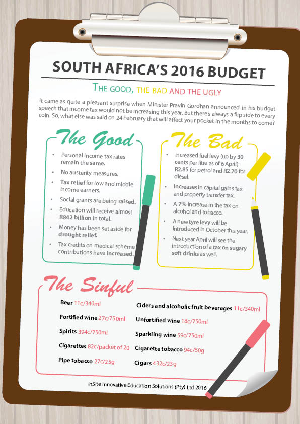 South Africa Budget